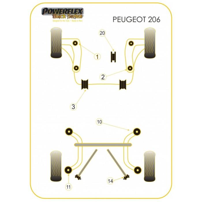 silent blocs powerflex pour peugeot 206 s16 rc hdi. Black Bedroom Furniture Sets. Home Design Ideas