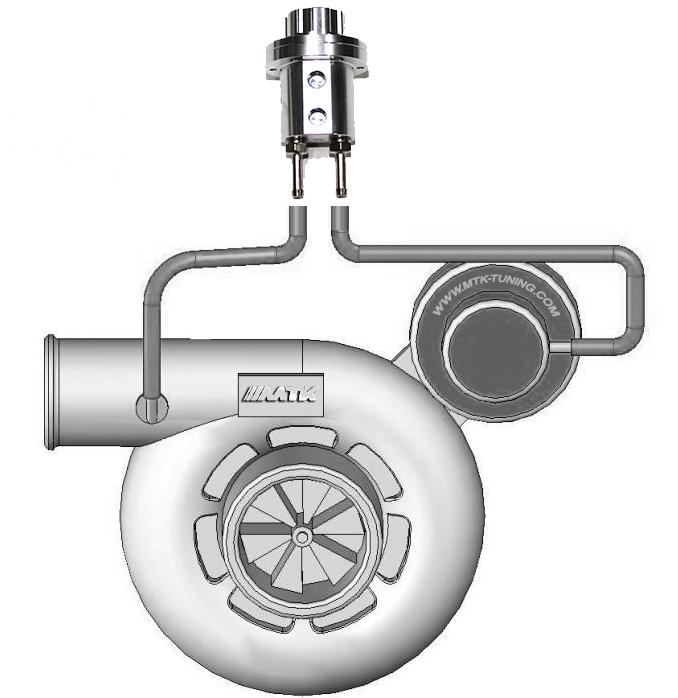 schema montage robinet grohe - Schema Montage Robinet Grohe