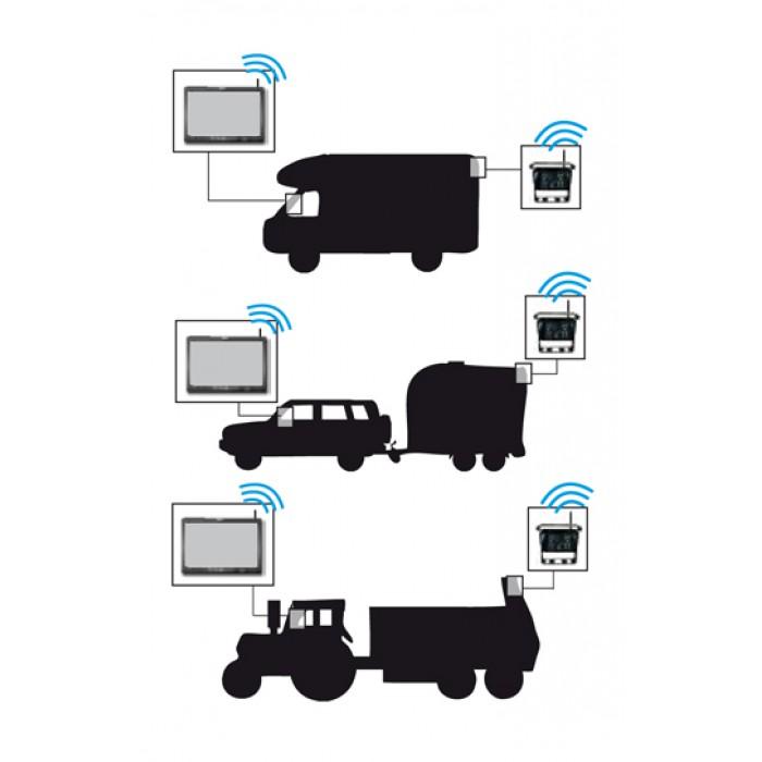 cam ra de recul sans fil pour camping car beeper. Black Bedroom Furniture Sets. Home Design Ideas