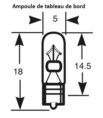 Ampoule Tableau de bord